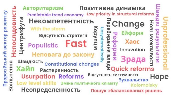 Економіка України очами бізнесу