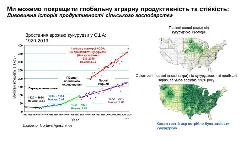 Передова селекція відкриває шлях до більшої стійкості клімату та продовольчої безпеки